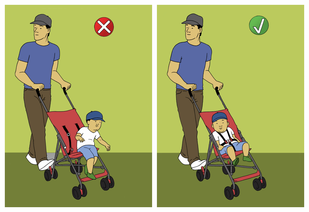 Illustration of child not strapped in stroller (incorrect) versus child properly strapped in stroller (correct)
